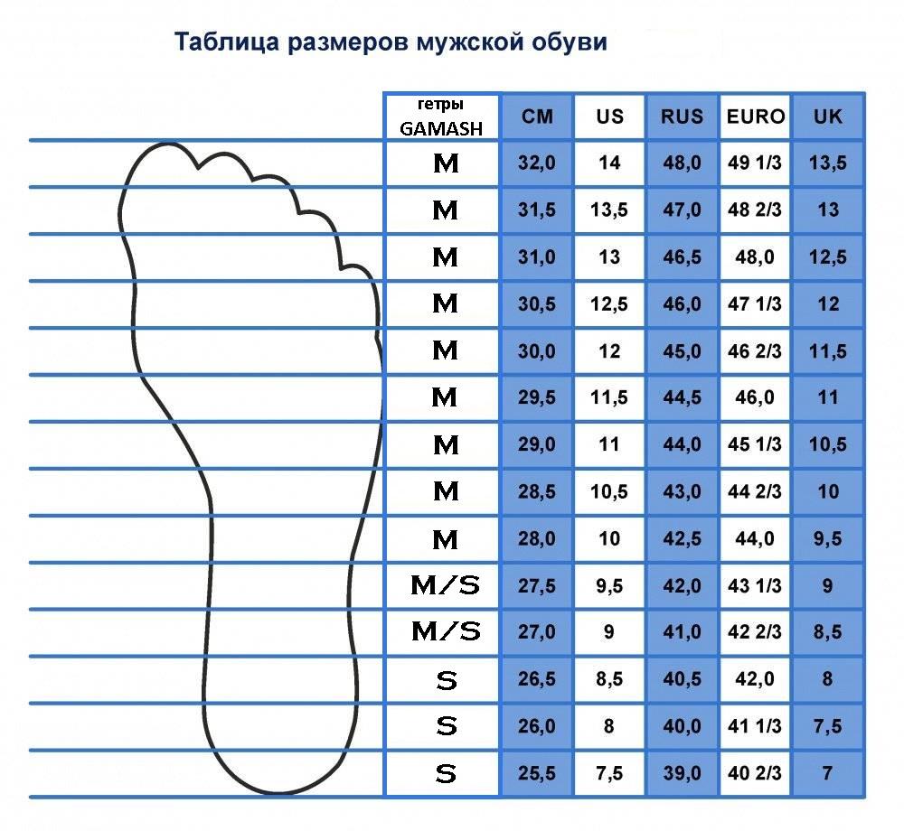 мужские размеры